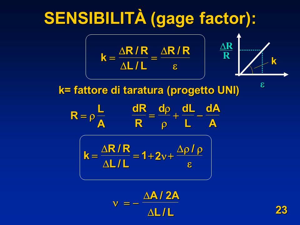 SENSIBILITÀ (gage factor): k= fattore di taratura (progetto UNI) k RR LL RR / / / RLA dRRddLLdAA kRRLL ///1 2 LL/AA/2 RR k 23