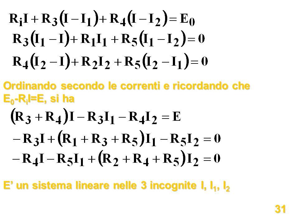 Ordinando secondo le correnti e ricordando che E 0 -R i I=E, si ha E un sistema lineare nelle 3 incognite I, I 1, I 2 31