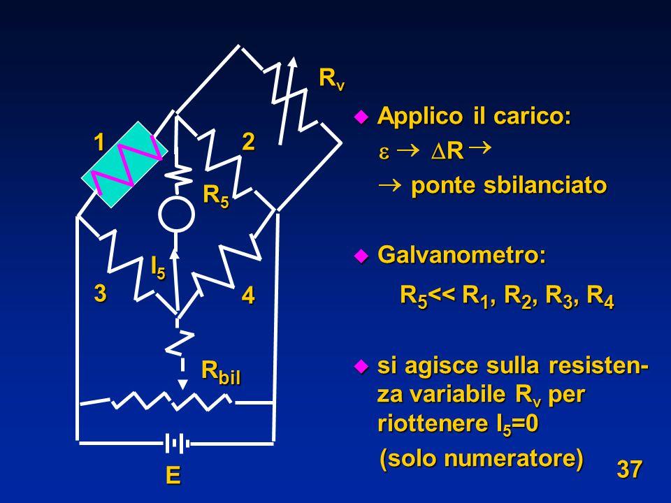 u Applico il carico: R ponte sbilanciato ponte sbilanciato u Galvanometro: R 5 << R 1, R 2, R 3, R 4 R 5 << R 1, R 2, R 3, R 4 u si agisce sulla resis