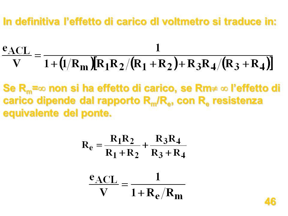 In definitiva leffetto di carico dl voltmetro si traduce in: Se R m = non si ha effetto di carico, se Rm leffetto di carico dipende dal rapporto R m /