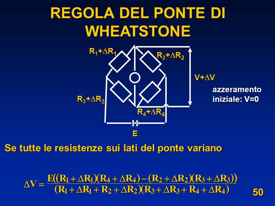 REGOLA DEL PONTE DI WHEATSTONE R 1 + R 1 R 4 + R 4 V+ V E R 3 + R 3 R 2 + R 2 V ERRRRRRRR RRRRRRRR 11442233 11223344 azzeramento iniziale: V=0 50 Se t