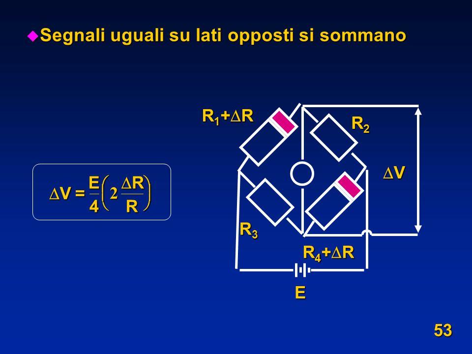 u Segnali uguali su lati opposti si sommano V= E 4 R R 2 R 1 + R R 4 + R V R2R2R2R2 R3R3R3R3 E 53