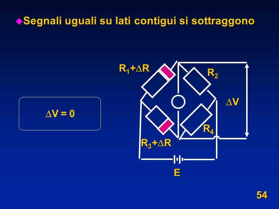 R 1 + R R4R4R4R4 V R2R2R2R2 R 3 + R E V=0 u Segnali uguali su lati contigui si sottraggono 54