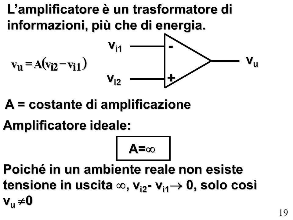 19 Lamplificatore è un trasformatore di informazioni, più che di energia. v i1 v i2 vuvuvuvu + - 1i2iu vvAv A = costante di amplificazione Amplificato
