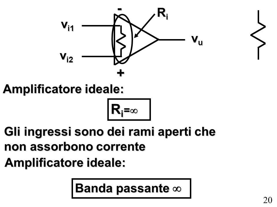 20 + v i1 v i2 vuvuvuvu- RiRiRiRi Amplificatore ideale: R i = R i = Gli ingressi sono dei rami aperti che non assorbono corrente Amplificatore ideale: