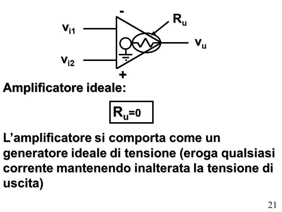 21 v i1 v i2 vuvuvuvu- RuRuRuRu + Amplificatore ideale: Ru=0Ru=0Ru=0Ru=0 Lamplificatore si comporta come un generatore ideale di tensione (eroga quals
