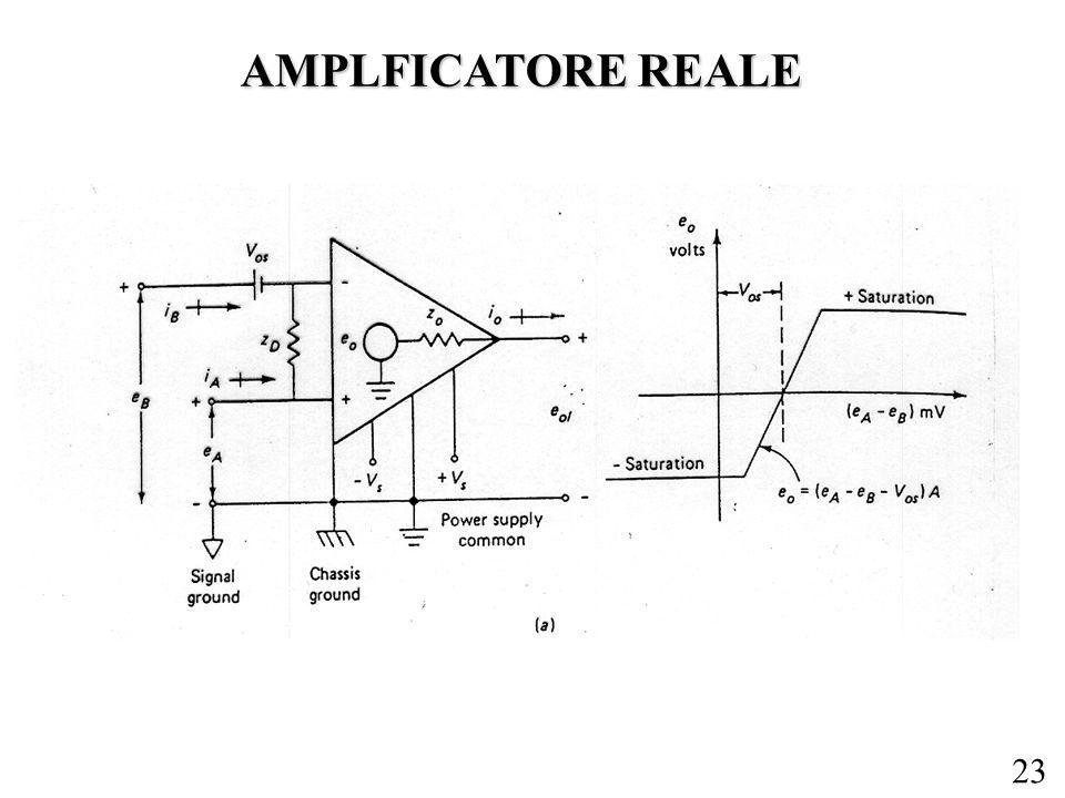 23 AMPLFICATORE REALE