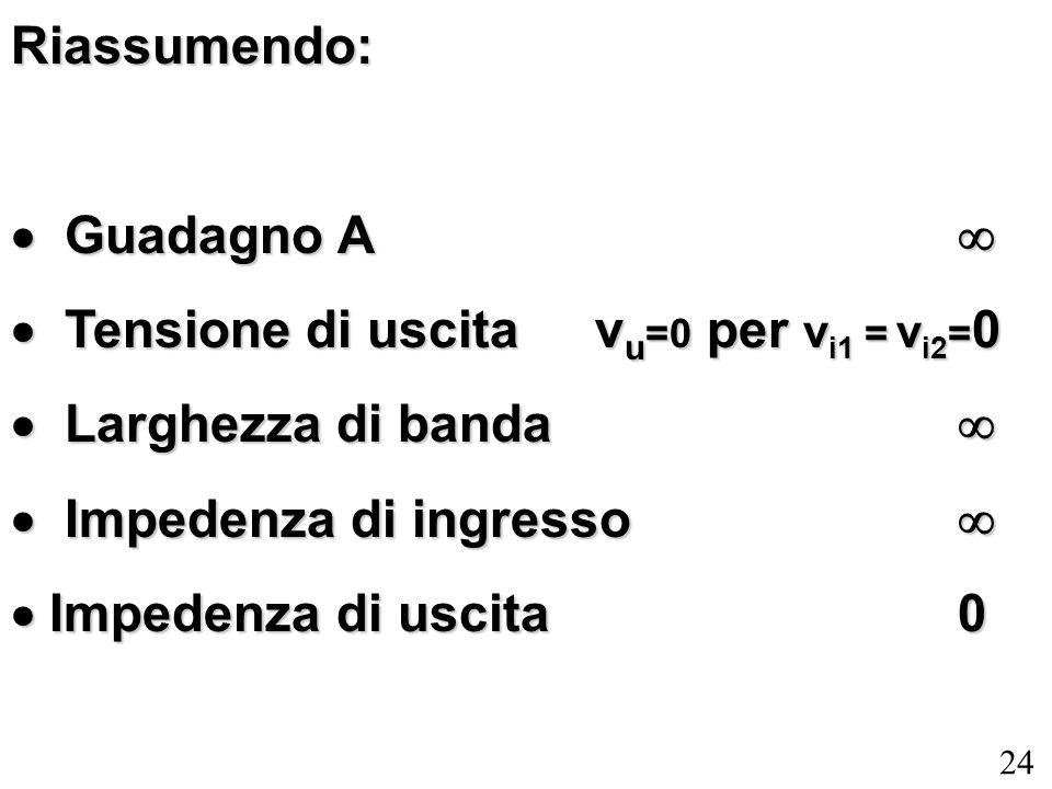24 Riassumendo: Guadagno A Guadagno A Tensione di uscita v u =0 per v i1 = v i2 = 0 Tensione di uscita v u =0 per v i1 = v i2 = 0 Larghezza di banda L