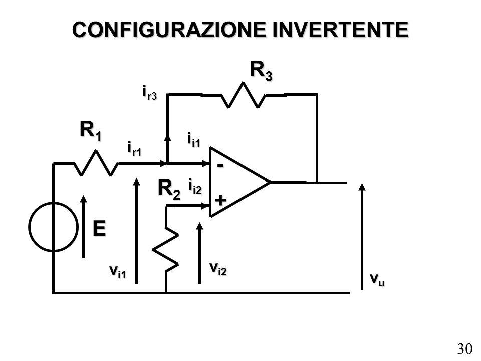 30 CONFIGURAZIONE INVERTENTE E + - R3R3R3R3 R2R2R2R2 R1R1R1R1 v i1 v i2 vuvuvuvu i i1 i i2 i r3 i r1