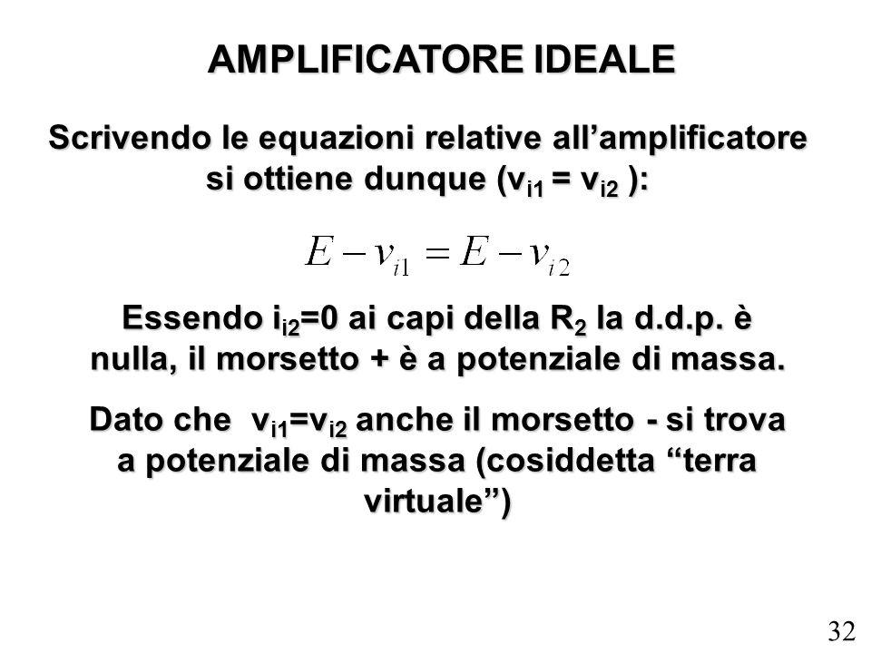 32 AMPLIFICATORE IDEALE Scrivendo le equazioni relative allamplificatore si ottiene dunque (v i1 = v i2 ): Essendo i i2 =0 ai capi della R 2 la d.d.p.