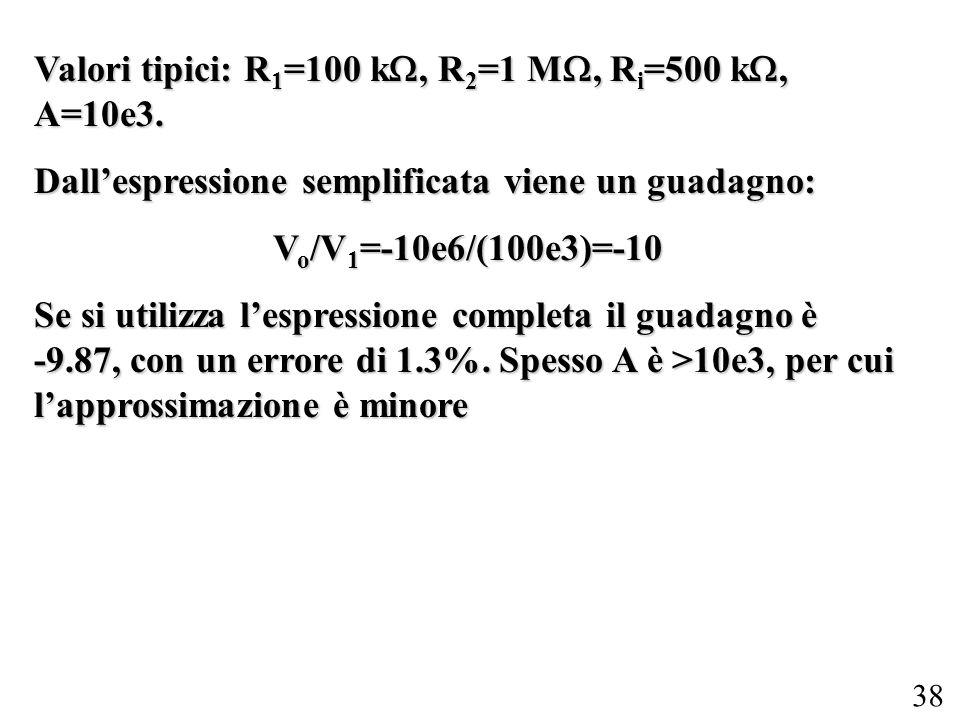 38 Valori tipici: R 1 =100 k, R 2 =1 M, R i =500 k, A=10e3. Dallespressione semplificata viene un guadagno: V o /V 1 =-10e6/(100e3)=-10 Se si utilizza