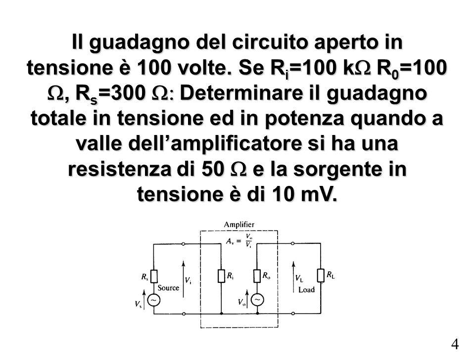 4 Il guadagno del circuito aperto in tensione è 100 volte. Se R i =100 k R 0 =100, R s =300 Determinare il guadagno totale in tensione ed in potenza q