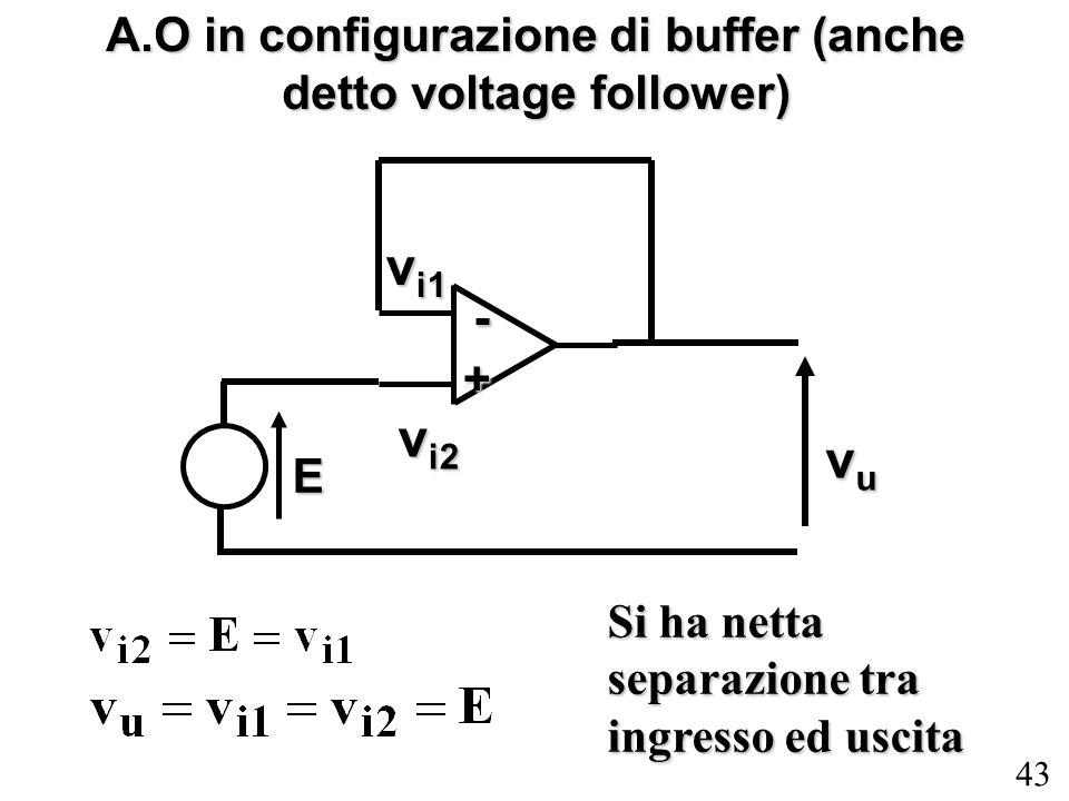 43 E + -- v i2 v i1 vuvuvuvu A.O in configurazione di buffer (anche detto voltage follower) Si ha netta separazione tra ingresso ed uscita