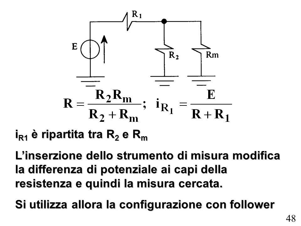 48 i R1 è ripartita tra R 2 e R m Linserzione dello strumento di misura modifica la differenza di potenziale ai capi della resistenza e quindi la misu