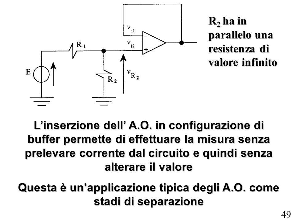 49 Linserzione dell A.O. in configurazione di buffer permette di effettuare la misura senza prelevare corrente dal circuito e quindi senza alterare il