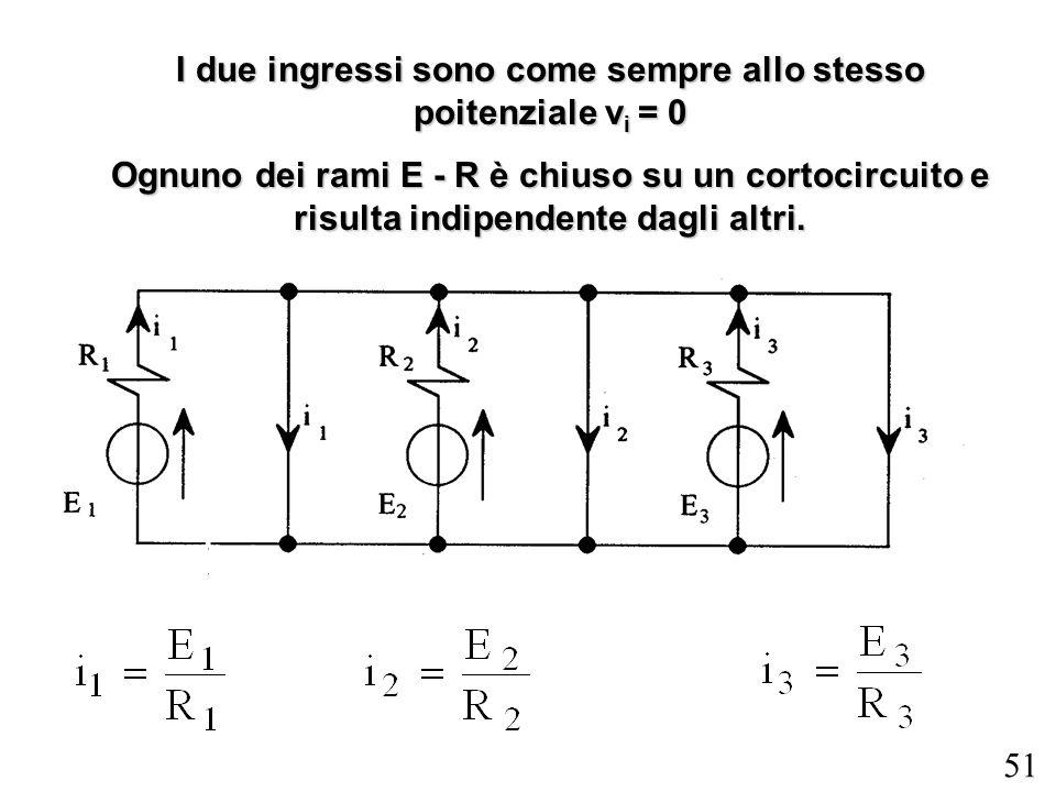 51 I due ingressi sono come sempre allo stesso poitenziale v i = 0 Ognuno dei rami E - R è chiuso su un cortocircuito e risulta indipendente dagli alt