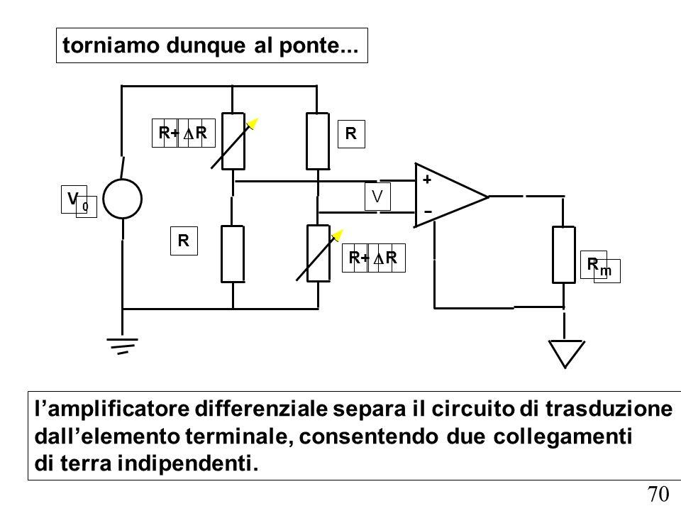 70 torniamo dunque al ponte... lamplificatore differenziale separa il circuito di trasduzione dallelemento terminale, consentendo due collegamenti di