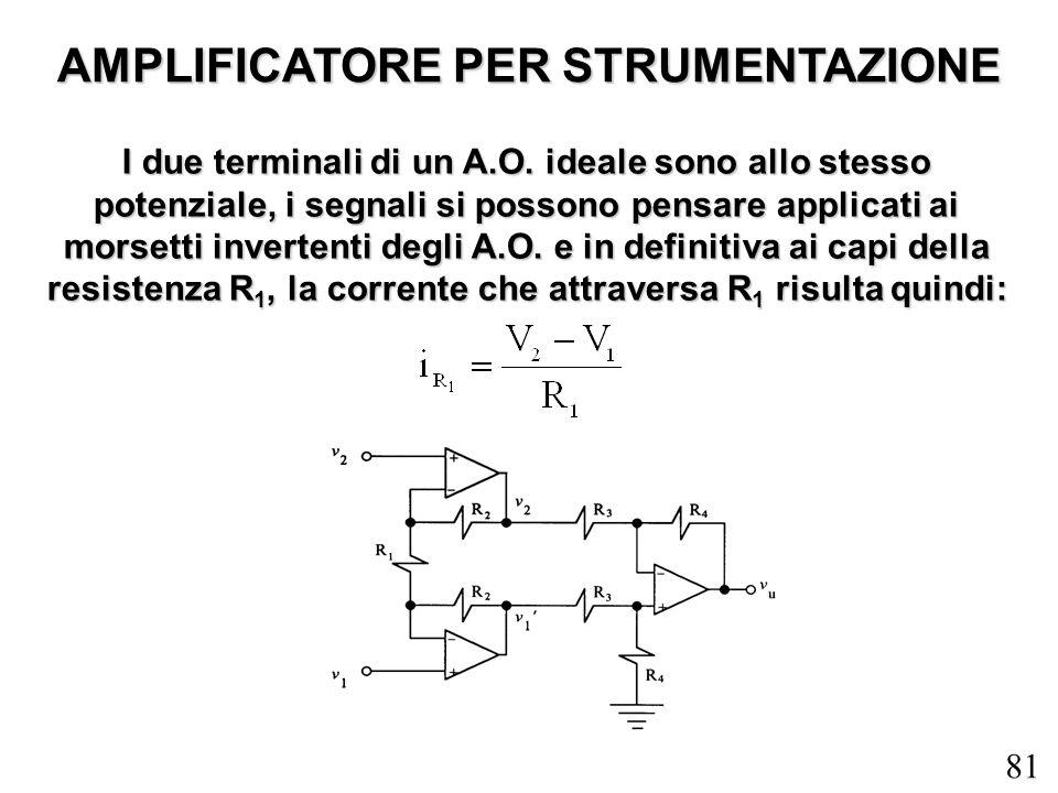 81 I due terminali di un A.O. ideale sono allo stesso potenziale, i segnali si possono pensare applicati ai morsetti invertenti degli A.O. e in defini