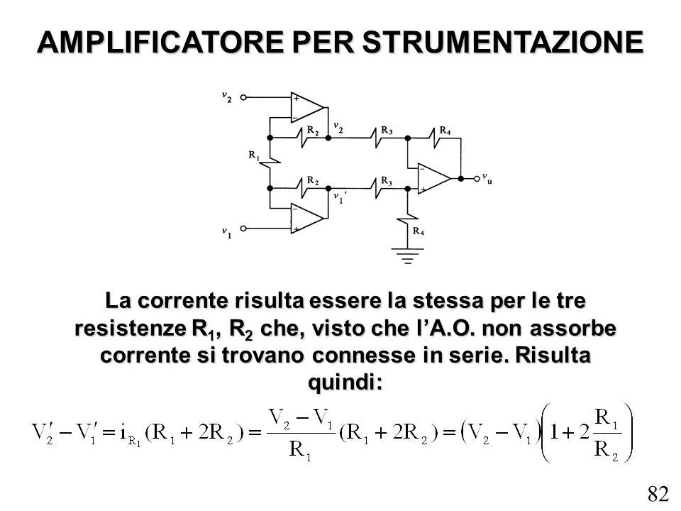 82 AMPLIFICATORE PER STRUMENTAZIONE La corrente risulta essere la stessa per le tre resistenze R 1, R 2 che, visto che lA.O. non assorbe corrente si t
