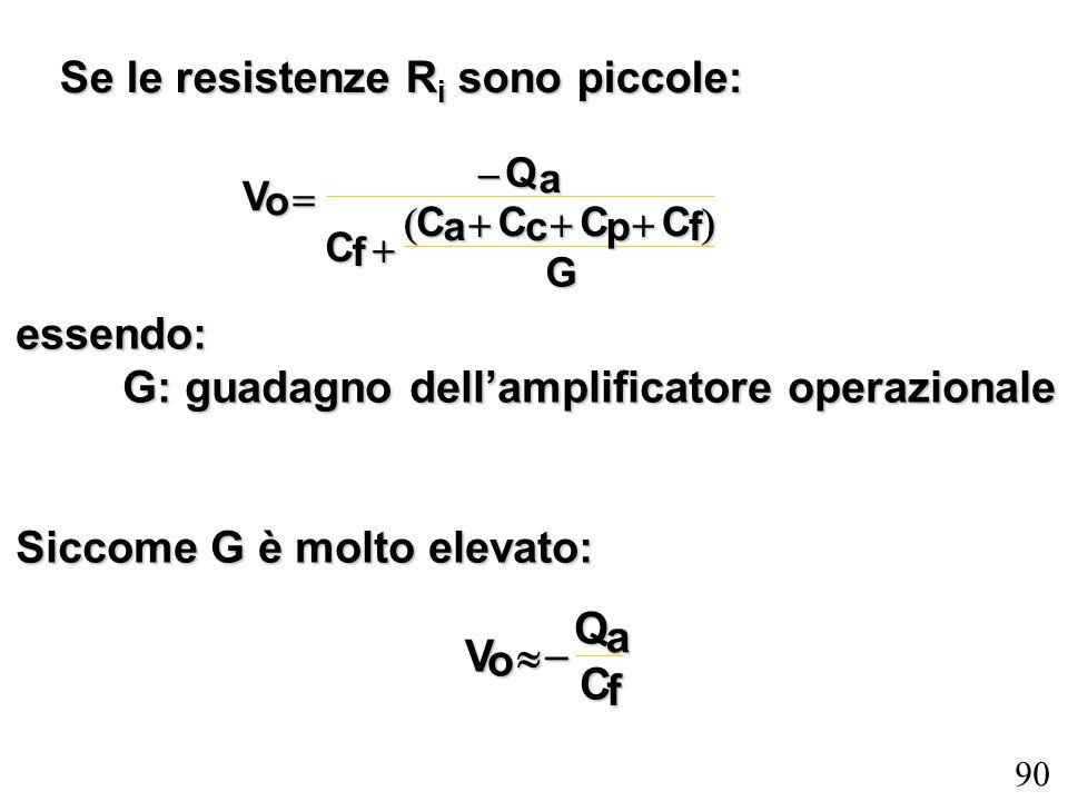 90 VQC CCCC G o a f acpf Se le resistenze R i sono piccole: essendo: G: guadagno dellamplificatore operazionale Siccome G è molto elevato: VQC o a f