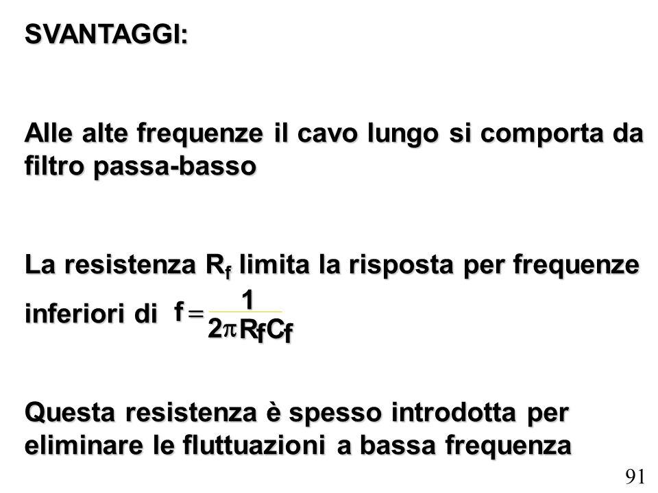 91 SVANTAGGI: Alle alte frequenze il cavo lungo si comporta da filtro passa-basso La resistenza R f limita la risposta per frequenze inferiori di Ques