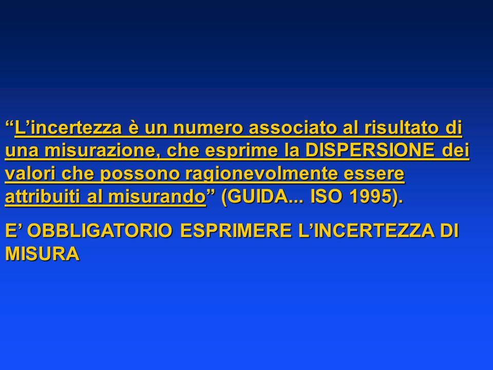 Lincertezza è un numero associato al risultato di una misurazione, che esprime la DISPERSIONE dei valori che possono ragionevolmente essere attribuiti