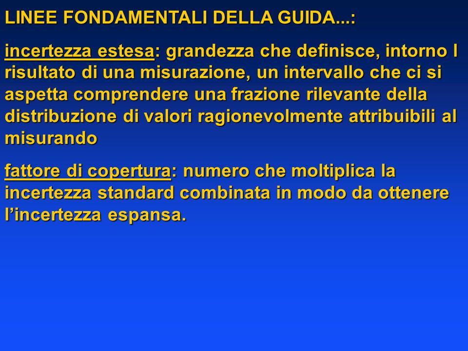 LINEE FONDAMENTALI DELLA GUIDA...: incertezza estesa: grandezza che definisce, intorno l risultato di una misurazione, un intervallo che ci si aspetta