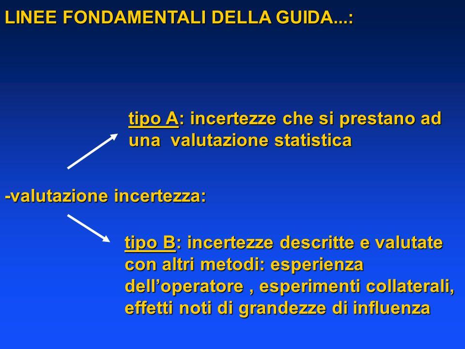 LINEE FONDAMENTALI DELLA GUIDA...: -valutazione incertezza: tipo A: incertezze che si prestano ad una valutazione statistica tipo B: incertezze descri