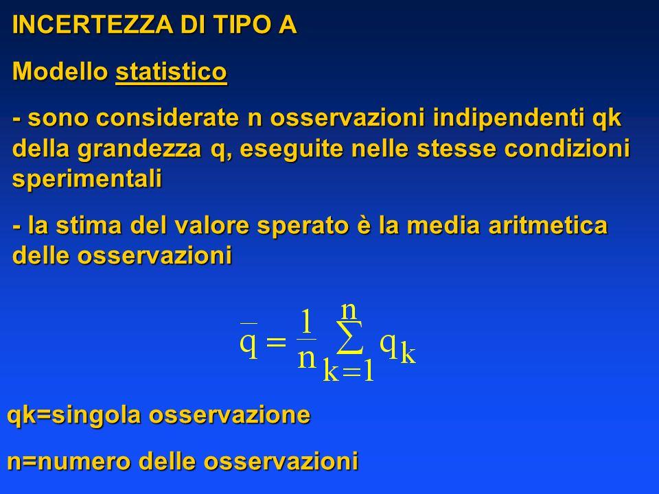 INCERTEZZA DI TIPO A Modello statistico - sono considerate n osservazioni indipendenti qk della grandezza q, eseguite nelle stesse condizioni sperimen