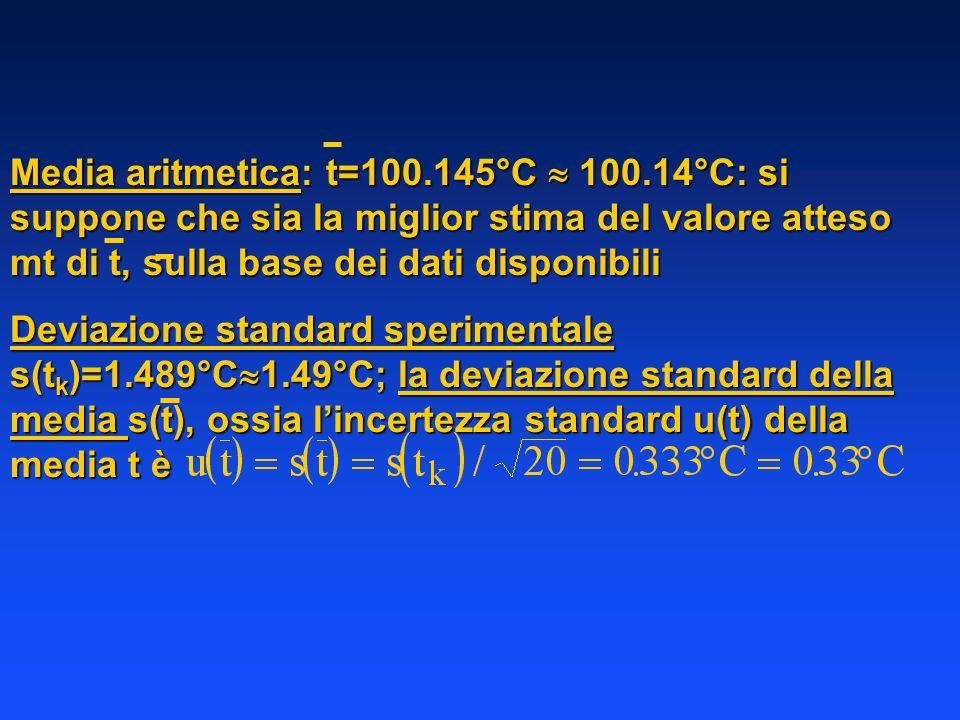 Media aritmetica: t=100.145°C 100.14°C: si suppone che sia la miglior stima del valore atteso mt di t, sulla base dei dati disponibili Deviazione stan