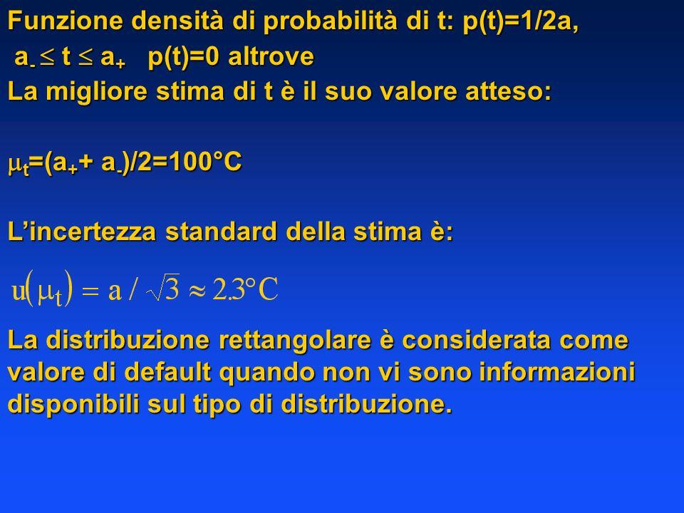Funzione densità di probabilità di t: p(t)=1/2a, a - t a + p(t)=0 altrove a - t a + p(t)=0 altrove La migliore stima di t è il suo valore atteso: t =(