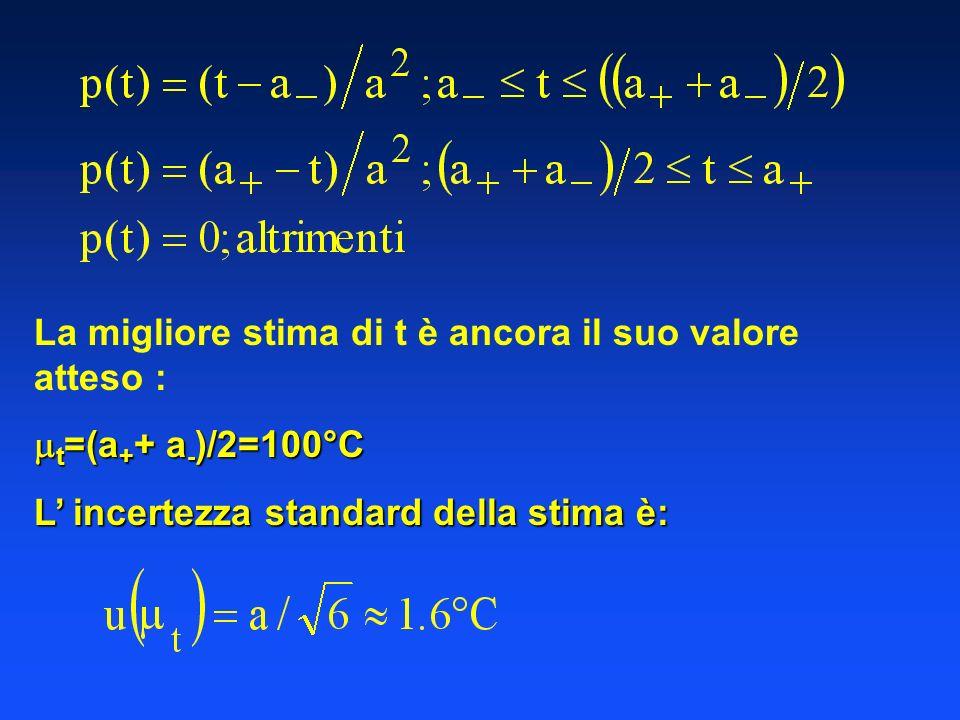 La migliore stima di t è ancora il suo valore atteso : t =(a + + a - )/2=100°C t =(a + + a - )/2=100°C L incertezza standard della stima è:
