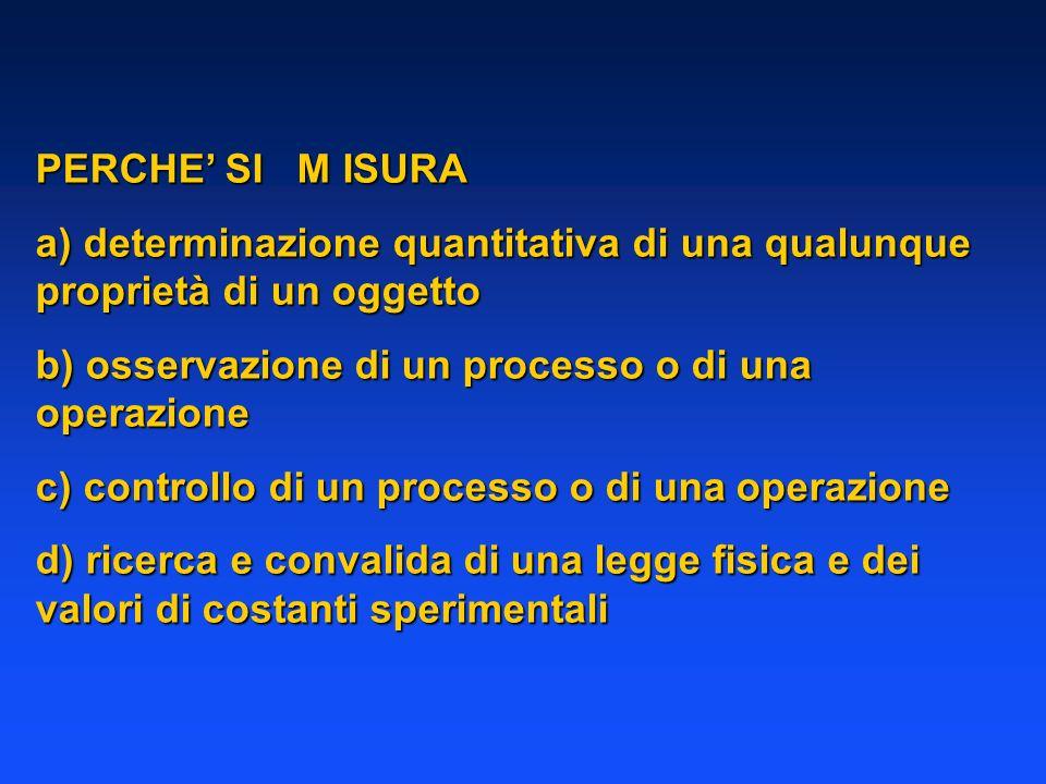 PERCHE SI M ISURA a) determinazione quantitativa di una qualunque proprietà di un oggetto b) osservazione di un processo o di una operazione c) contro