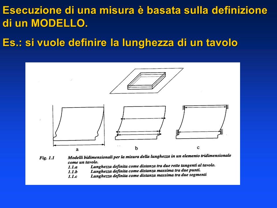Esecuzione di una misura è basata sulla definizione di un MODELLO. Es.: si vuole definire la lunghezza di un tavolo