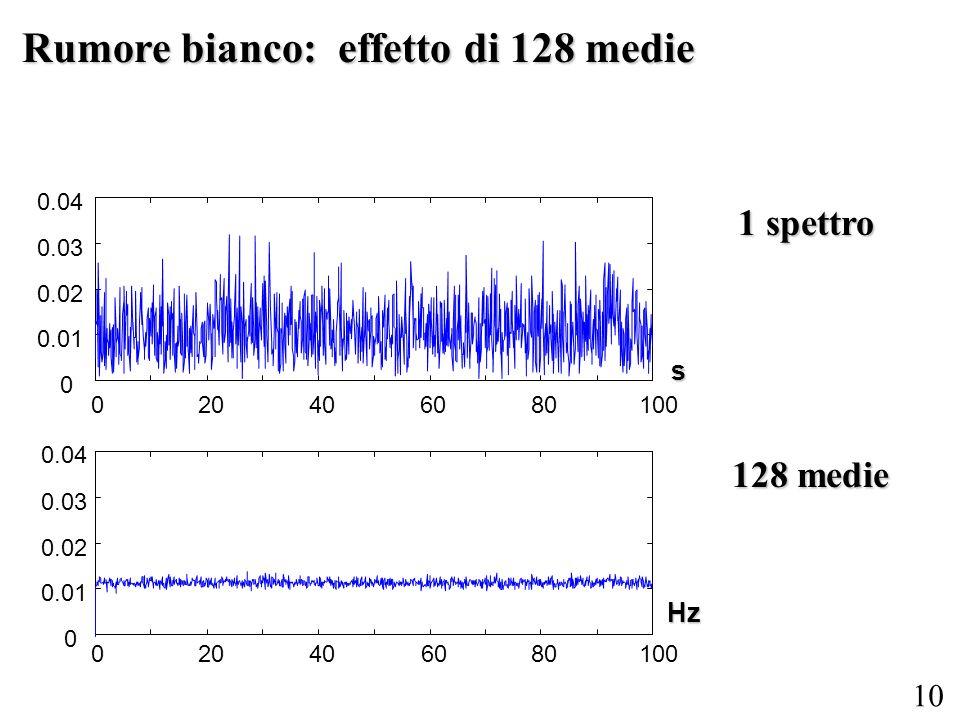 10 Hz s 1 spettro 128 medie Rumore bianco: effetto di 128 medie