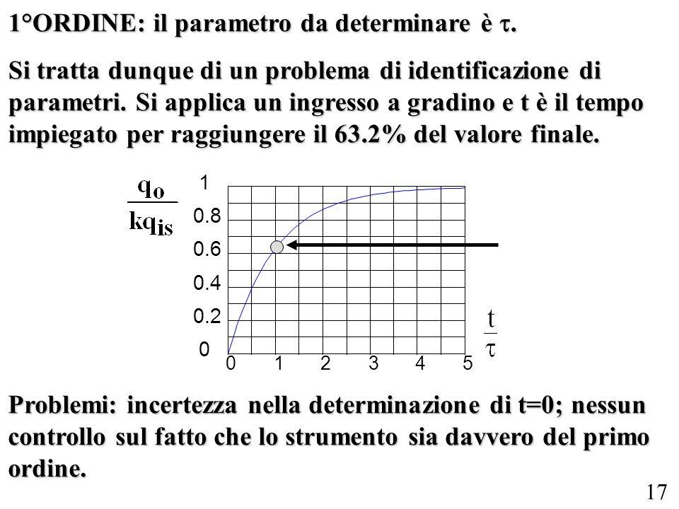 17 1°ORDINE: il parametro da determinare è.