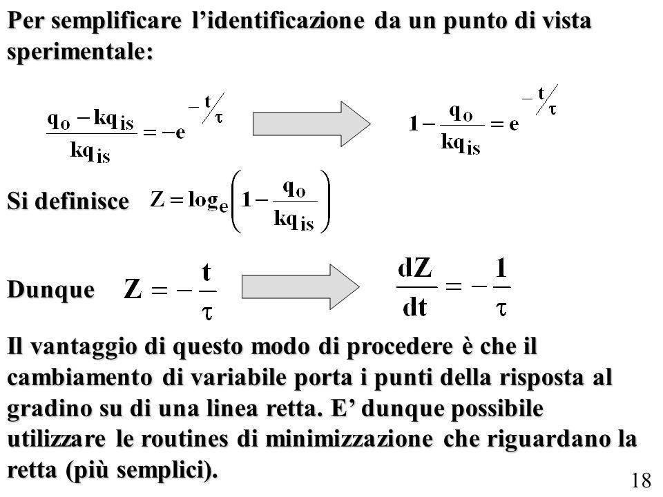 18 Per semplificare lidentificazione da un punto di vista sperimentale: Si definisce Dunque Il vantaggio di questo modo di procedere è che il cambiamento di variabile porta i punti della risposta al gradino su di una linea retta.