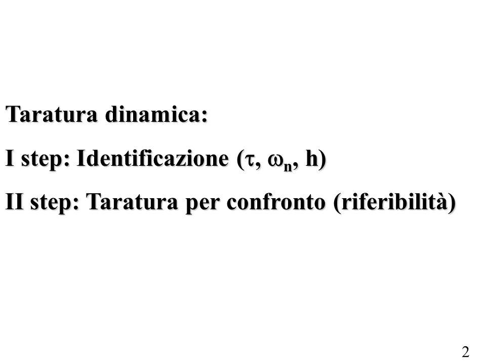 2 Taratura dinamica: I step: Identificazione (, n, h) II step: Taratura per confronto (riferibilità)