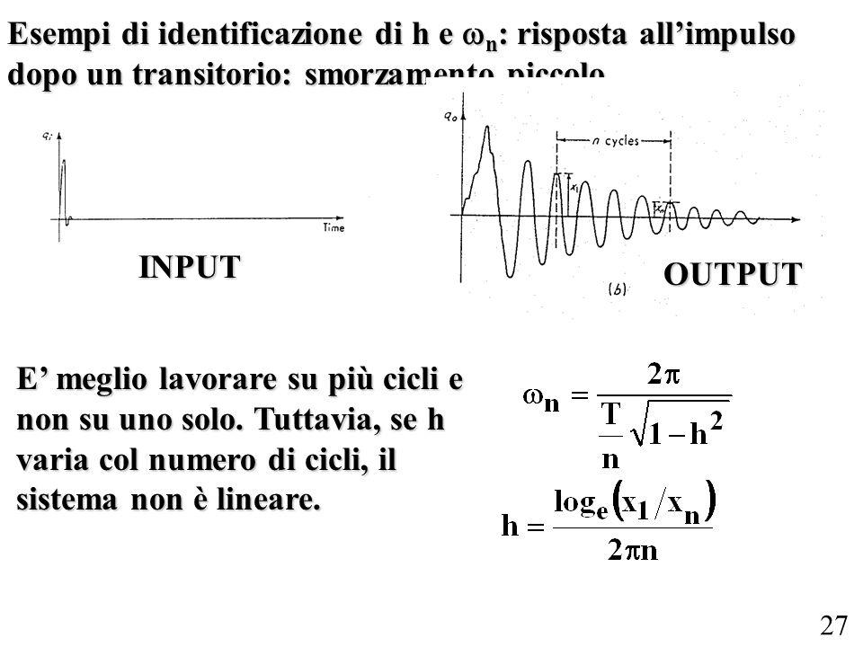 27 Esempi di identificazione di h e n : risposta allimpulso dopo un transitorio: smorzamento piccolo INPUT OUTPUT E meglio lavorare su più cicli e non su uno solo.