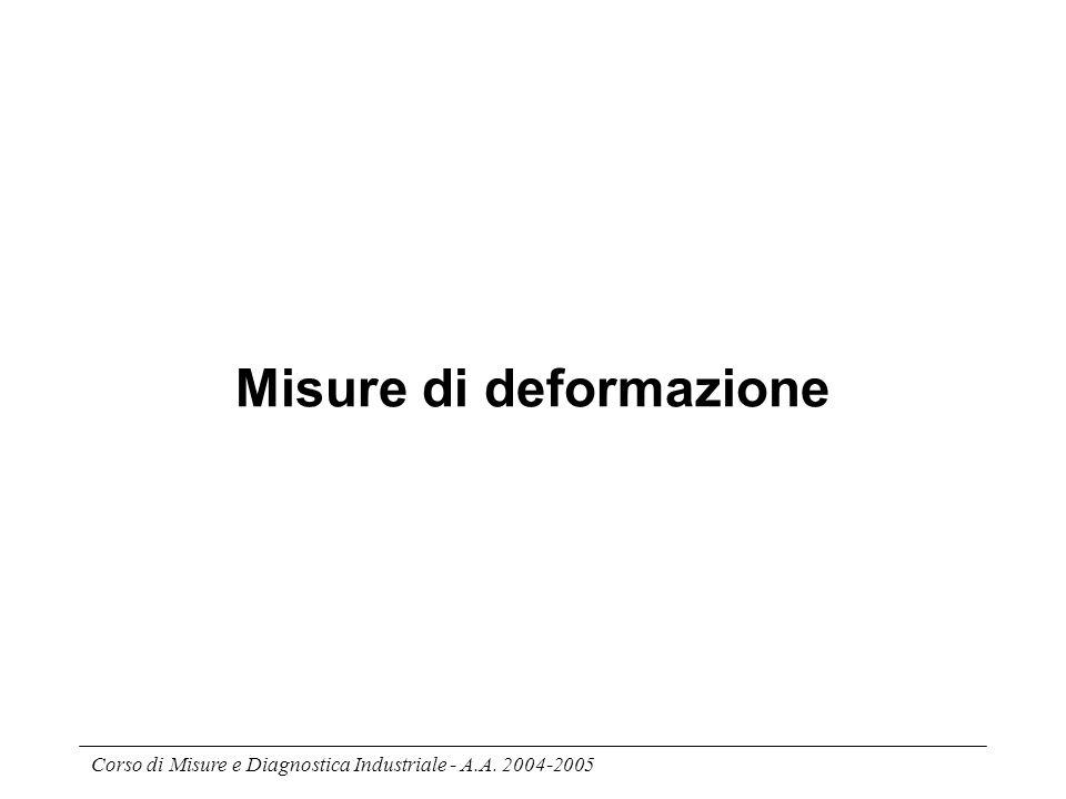 Misure di deformazione Corso di Misure e Diagnostica Industriale - A.A. 2004-2005