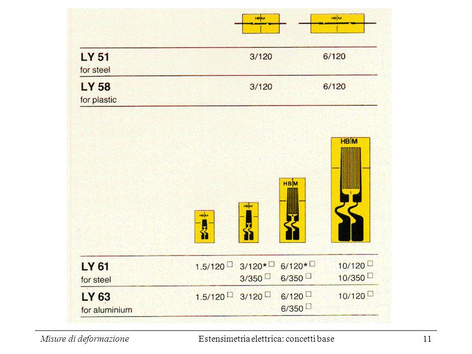 Misure di deformazione11 Estensimetria elettrica: concetti base