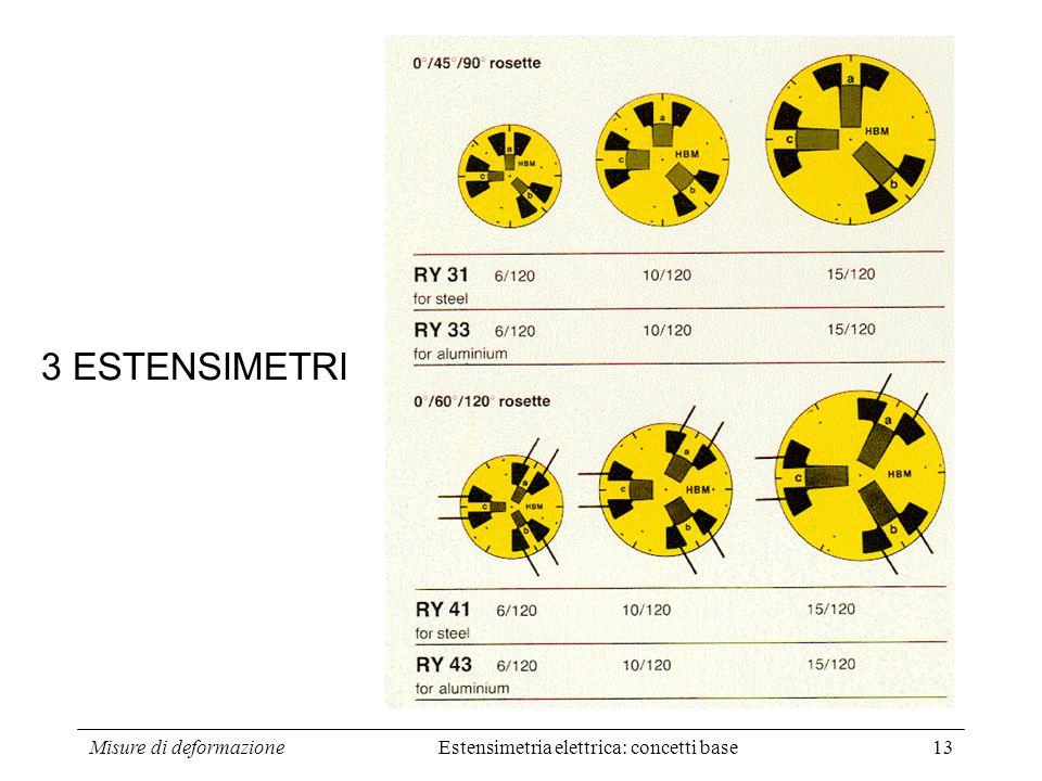 Misure di deformazione13 3 ESTENSIMETRI Estensimetria elettrica: concetti base