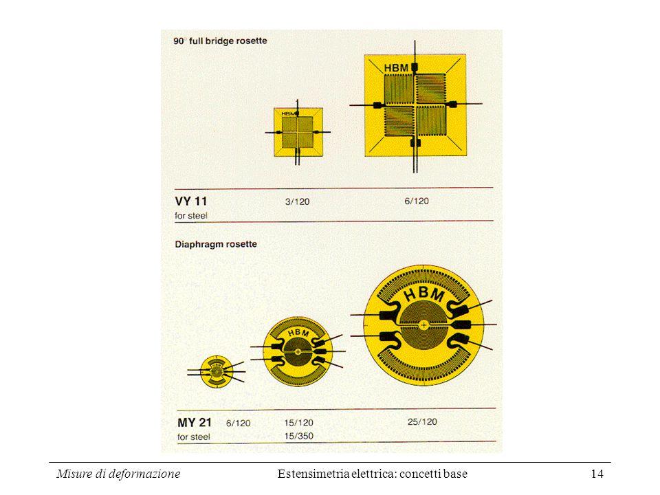 Misure di deformazione14 Estensimetria elettrica: concetti base