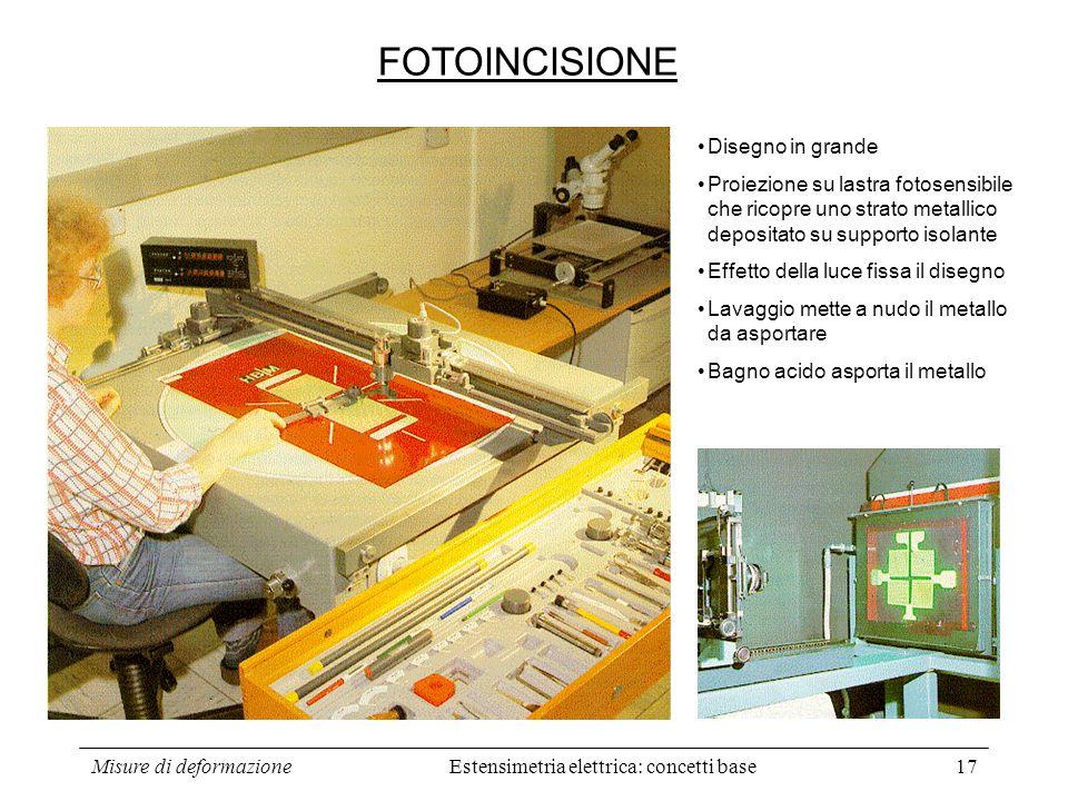 Misure di deformazione17 FOTOINCISIONE Estensimetria elettrica: concetti base Disegno in grande Proiezione su lastra fotosensibile che ricopre uno str