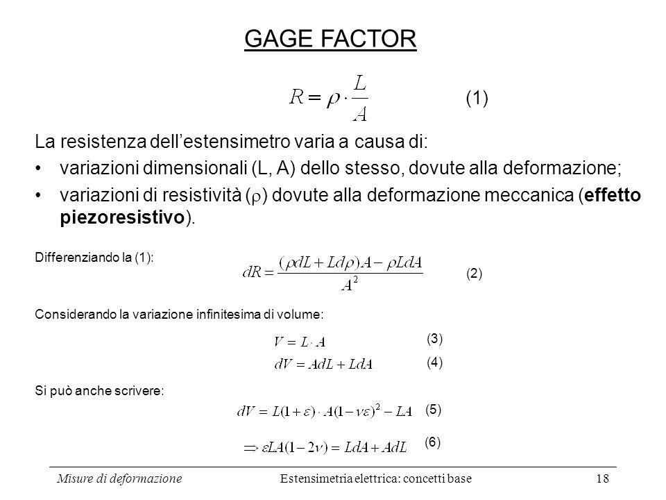 Misure di deformazione18 GAGE FACTOR Estensimetria elettrica: concetti base La resistenza dellestensimetro varia a causa di: variazioni dimensionali (