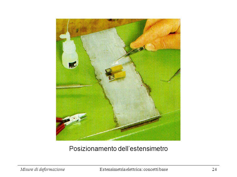 Misure di deformazione24 Posizionamento dellestensimetro Estensimetria elettrica: concetti base
