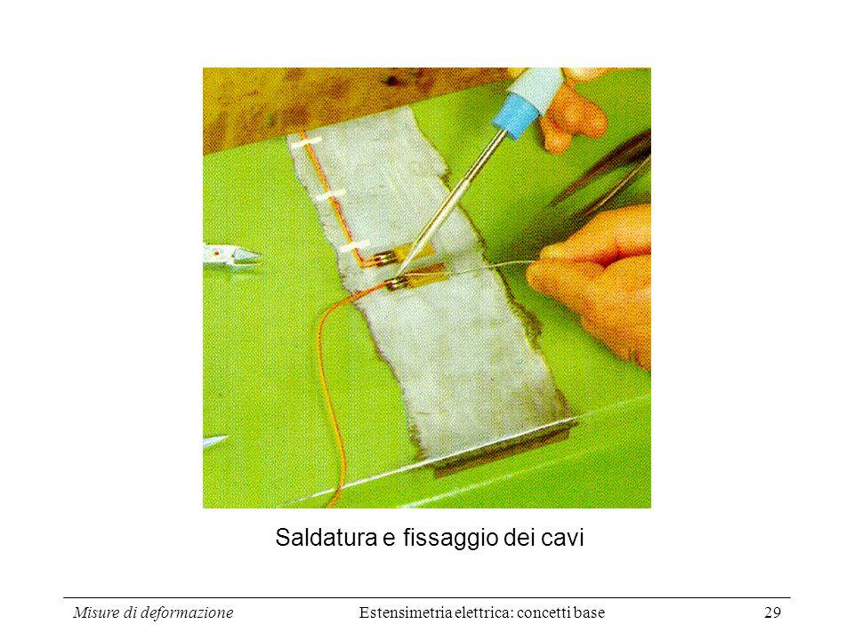 Misure di deformazione29 Saldatura e fissaggio dei cavi Estensimetria elettrica: concetti base