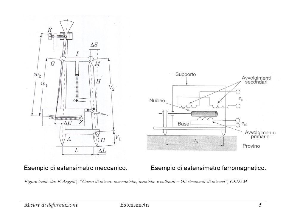 Misure di deformazione6 Estensimetri Caratteristiche dellestensimetro: - la costante di taratura dellestensimetro deve essere stabile e non variare nel tempo, per effetti termici od altri fattori ambientali; - dovrebbe misurare la deformazione locale e non quella media (quindi lo spostamento relativo tra due punti molto vicini); - deve avere una buona risposta in frequenza, nel caso di misure dinamiche; - deve essere economicamente accessibile per permettere un largo impiego.