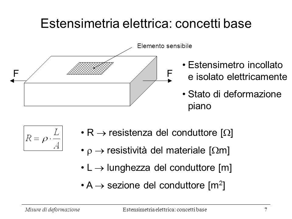 Misure di deformazione8 Valori tipici resistenza nominale: R 120, 350 tolleranza: ± 1% base: 0,6-200 mm materiali: costantana (lega Cu-Ni), leghe Ni-Cr, semiconduttori, altri...