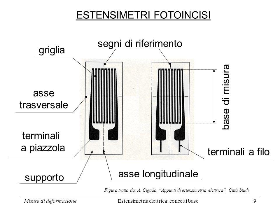 Misure di deformazione9 base di misura asse longitudinale asse trasversale terminali a filo terminali a piazzola supporto griglia segni di riferimento